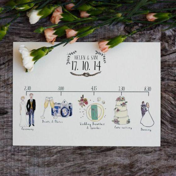 Plan dni ślubu, scenariusz dnia ślubu, koordynacja ślubu i wesela